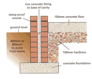 strip-foundation